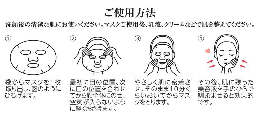 京都伏見酒粕配合フェイスマスク(1枚入X5P)の画像