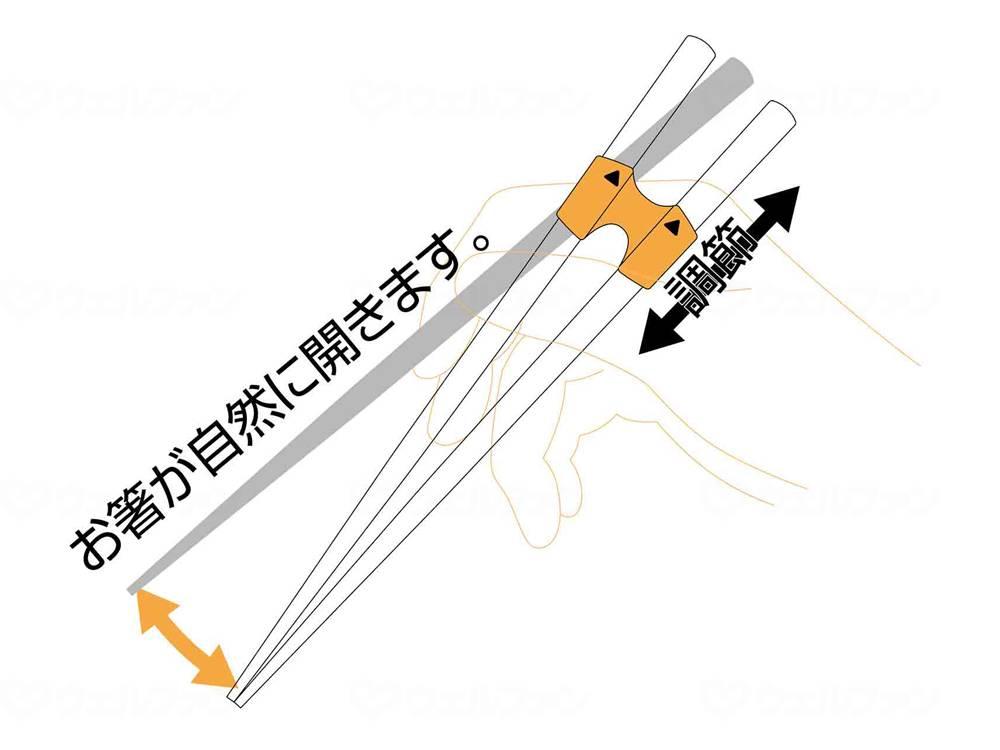ジョイント木箸 21cmの画像