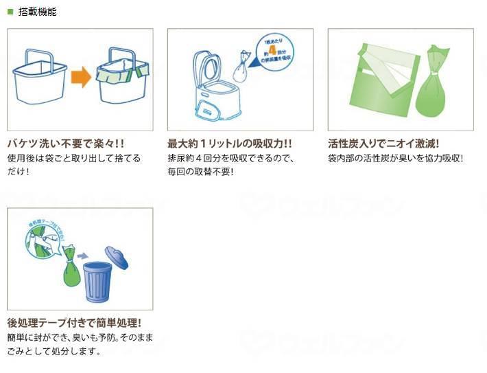 ポータブルトイレ用 使い捨て紙バッグ(15枚入)の画像