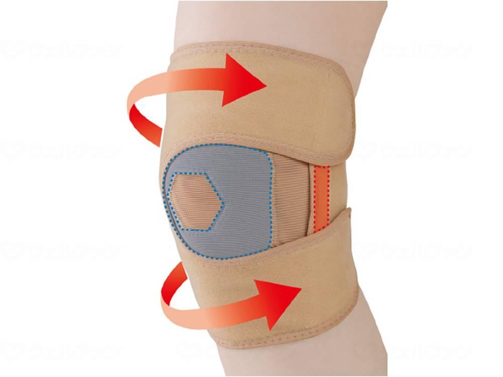 接骨院の先生のテーピングひざサポーターの画像