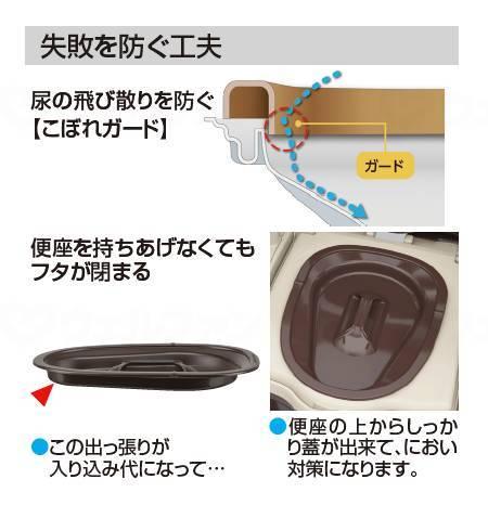 ポータブルトイレ ジャスピタの画像