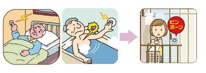 防水型押しボタン呼び出しチャイムの画像