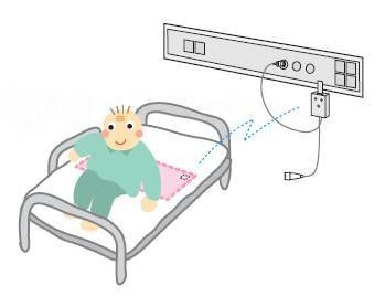 ベッドコール・コードレスの画像