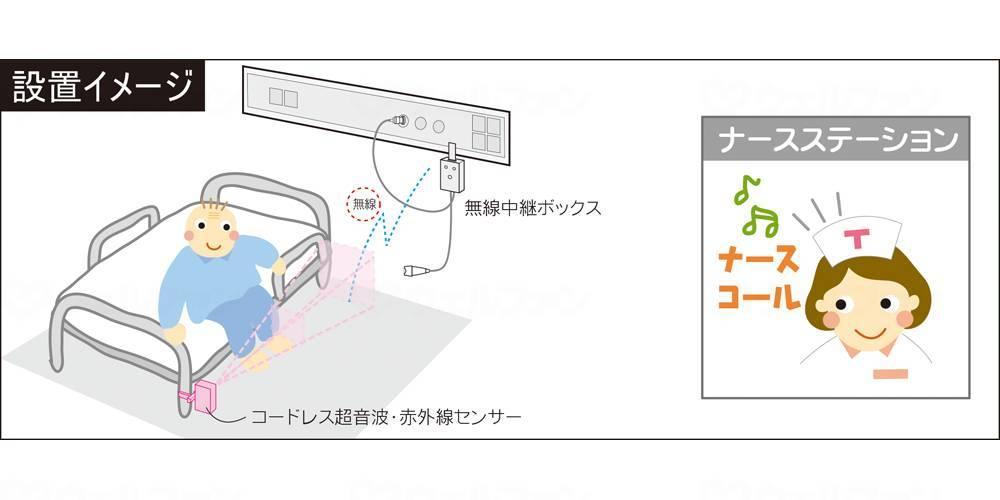 超音波・赤外線コールの画像