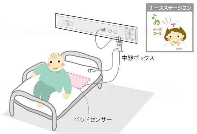 ベッドコールケーブルタイプ BC-2の画像
