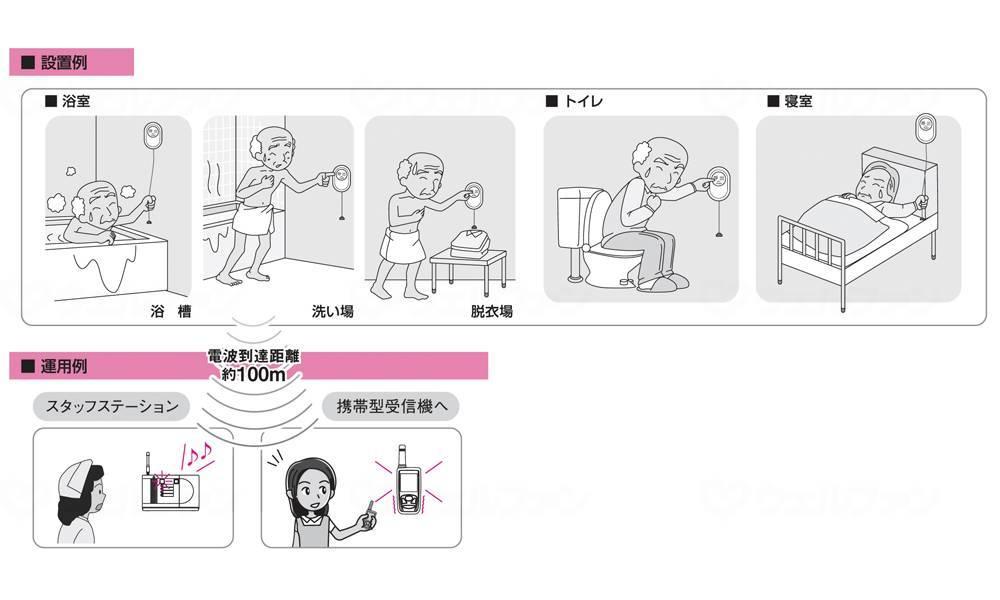 浴室用送信機/緊急呼出しセット 携帯型の画像
