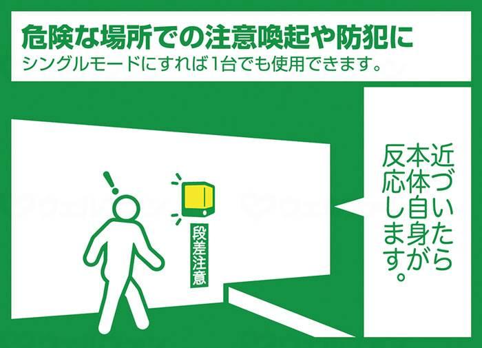 扉につけるお知らせライト(無線タイプ)の画像